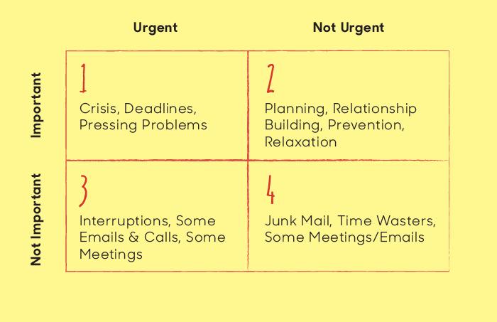 important-vs-urgent-09